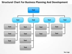 Timeline Structural Chart For Business Planning And Development
