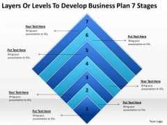 To Develop Business Plan 7 Stages Ppt Professional Services PowerPoint Slides