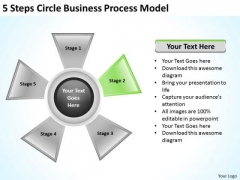 Total Marketing Concepts 5 Steps Circle Business Process Model