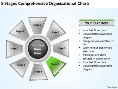 Total Marketing Concepts 8 Stages Comprehensive Organizational Charts Business