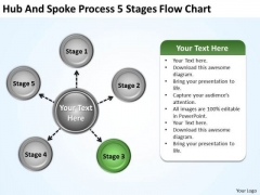 Total Marketing Concepts And Spoke Process 5 Stages Flow Chart Business Strategy Consulting