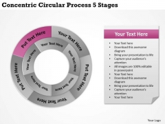Total Marketing Concepts Concentric Circular Process 5 Stages Ppt Business And Strategy