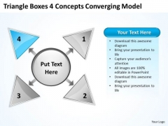 Triangle Boxes 4 Concepts Converging Model Cycle Chart PowerPoint Slides