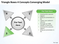 Triangle Boxes 4 Concepts Converging Model Ppt Relative Circular Arrow Network PowerPoint Slides