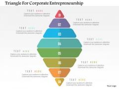 Triangle For Corporate Entrepreneurship Presentation Template