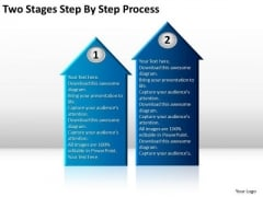 Two Stages Step By Process How Do You Write Business Plan PowerPoint Templates
