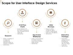 UI Software Design Scope For User Interface Design Services Ppt Icon Slide PDF