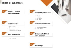 UI Software Design Table Of Contents Ppt Model Information PDF