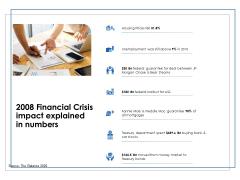 US Economic Crisis 2008 Financial Crisis Impact Explained In Numbers Ppt Show Portrait PDF