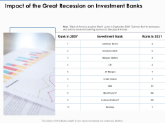 US Economic Crisis Impact Of The Great Recession On Investment Banks Ppt Styles PDF