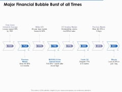 US Economic Crisis Major Financial Bubble Burst Of All Times Ppt Model Infographic Template PDF