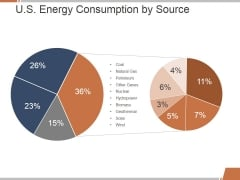U S Energy Consumption By Source Ppt PowerPoint Presentation Model Diagrams