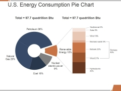 U S Energy Consumption Pie Chart Ppt PowerPoint Presentation File Background Designs