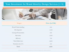 Ultimate Brand Creation Corporate Identity Your Investment For Brand Identity Design Services Development Guidelines PDF