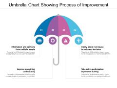 Umbrella Chart Showing Process Of Improvement Ppt Powerpoint Presentation Summary Visuals