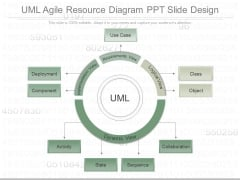 Uml Agile Resource Diagram Ppt Slide Design