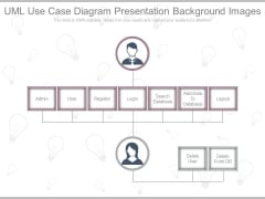 Uml Use Case Diagram Presentation Background Images