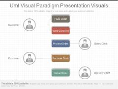 Uml Visual Paradigm Presentation Visuals