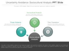 Uncertainty Avoidance Sociocultural Analysis Ppt Slide