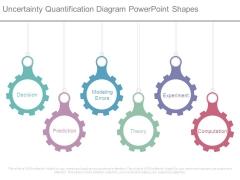Uncertainty Quantification Diagram Powerpoint Shapes