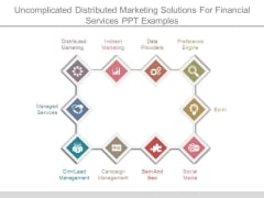 Uncomplicated Distributed Marketing Solutions For Financial Services Ppt Examples