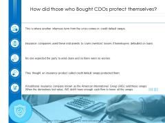 Unconventional Monetary Policy How Did Those Who Bought Cdos Protect Themselves Clipart PDF