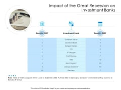 Unconventional Monetary Policy Impact Of The Great Recession On Investment Banks Formats PDF