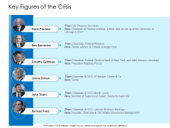 Unconventional Monetary Policy Key Figures Of The Crisis Template PDF