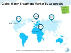 Underground Aquifer Supervision Global Water Treatment Market By Geography Microsoft PDF