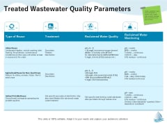 Underground Aquifer Supervision Treated Wastewater Quality Parameters Ppt Icon Deck PDF