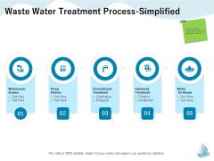 Underground Aquifer Supervision Waste Water Treatment Process Simplified Information PDF