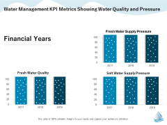 Underground Aquifer Supervision Water Management Kpi Metrics Showing Water Quality Introduction PDF