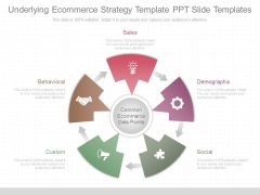 Underlying Ecommerce Strategy Template Ppt Slide Templates