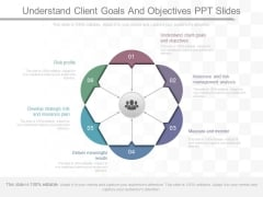 Understand Client Goals And Objectives Ppt Slides