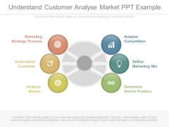 Understand Customer Analyse Market Ppt Example