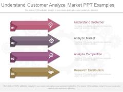 Understand Customer Analyze Market Ppt Examples