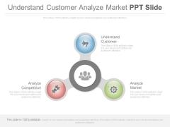 Understand Customer Analyze Market Ppt Slide