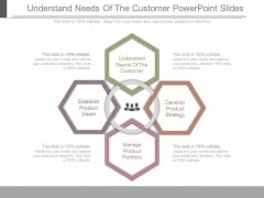 Understand Needs Of The Customer Powerpoint Slides