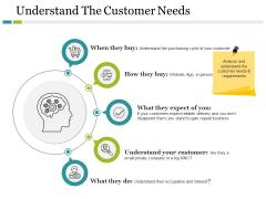 Understand The Customer Needs Ppt PowerPoint Presentation Icon Summary