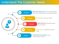 Understand The Customer Needs Ppt PowerPoint Presentation Outline Diagrams