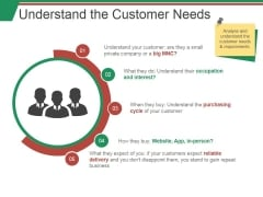 Understand The Customer Needs Ppt PowerPoint Presentation Outline Sample