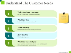 Understand The Customer Needs Template 1 Ppt PowerPoint Presentation Gallery Introduction