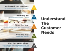 Understand The Customer Needs Template 1 Ppt PowerPoint Presentation Icon Clipart Images