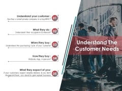 Understand The Customer Needs Template 1 Ppt PowerPoint Presentation Professional Objects