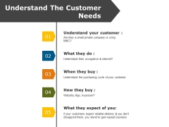 Understand The Customer Needs Template 2 Ppt PowerPoint Presentation Icon Microsoft