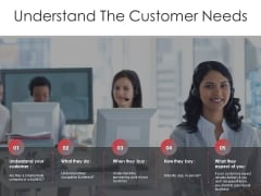 Understand The Customer Needs Template 2 Ppt PowerPoint Presentation Inspiration Picture