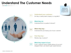 Understand The Customer Needs Template 2 Ppt PowerPoint Presentation Show Graphics Pictures