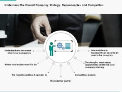 Understand The Overall Company Strategy Dependencies And Competitors Ppt Powerpoint Presentation Infographics Example File