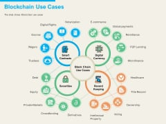 understanding blockchain basics use cases blockchain use cases themes pdf