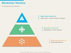 Understanding Blockchain Basics Use Cases Blockchain Versions Ppt Portfolio Examples PDF